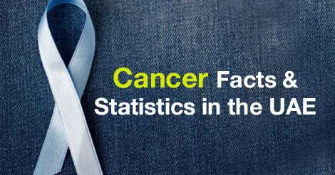 Cancer Overview - Facts & Statistics, Common Cancers in UAE